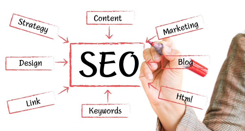 tallahassee-seo-search-engine-optimization